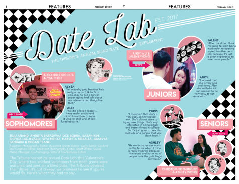Volume VI, Issue 6 Features: Date Lab