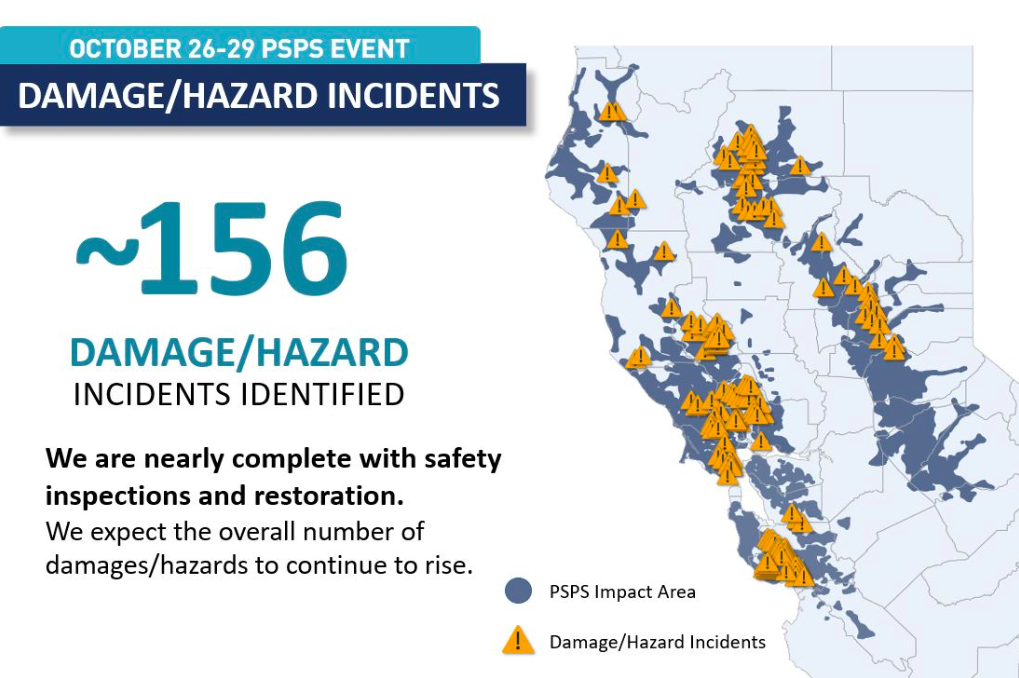 PG&E maps out areas of impact and damage from the Oct. 29 PSPS, the third wave of power shutoffs. Customers from Northern California and the Bay Area lost their power for a couple days to prevent wildfires when a destructive wind event was predicted to come.
