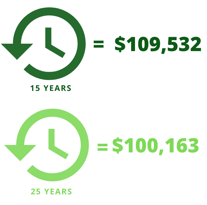 The salary schedule for teachers dramatically differs between SRVUSD and other school districts, with teachers at Bellingham Public School District making $109,532 in 15 years, while teachers in SRVUSD make $100,163 after 25 years.