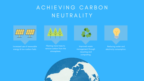 Global communities strive toward carbon neutrality in order to combat climate change