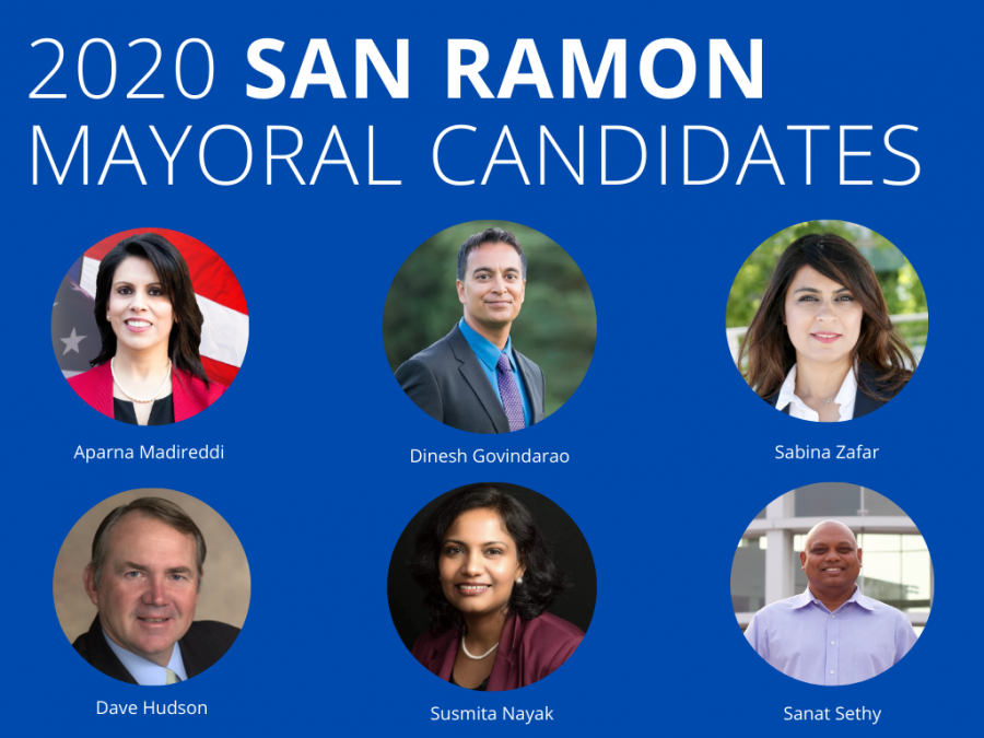 Six+candidates+are+running+for+the+position+of+San+Ramon+Mayor.